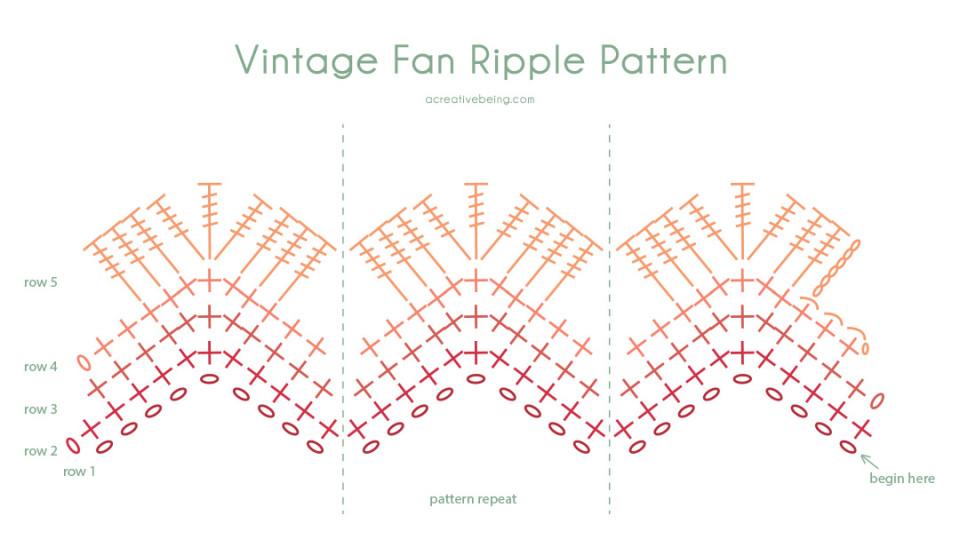 vintage-fan-ripple-chart-acreativebeing